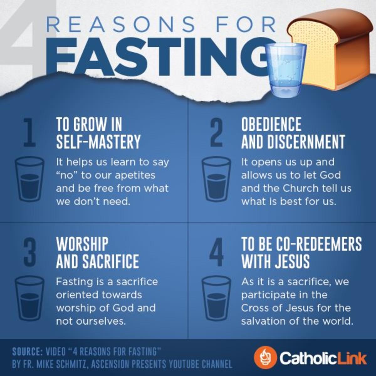 Lenten Fasting | St. Michael Catholic Church
