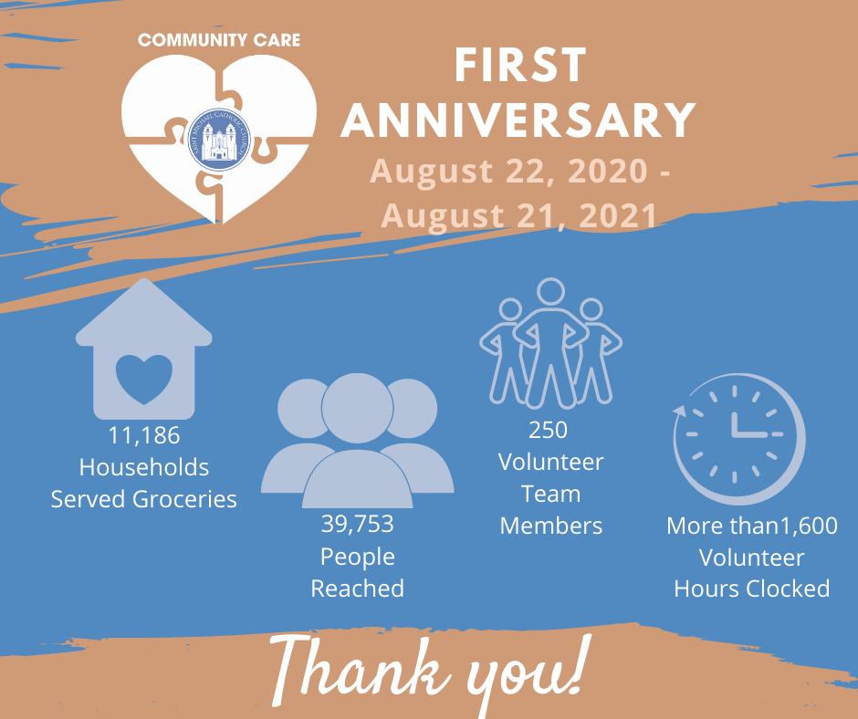 Community Care Annual Report