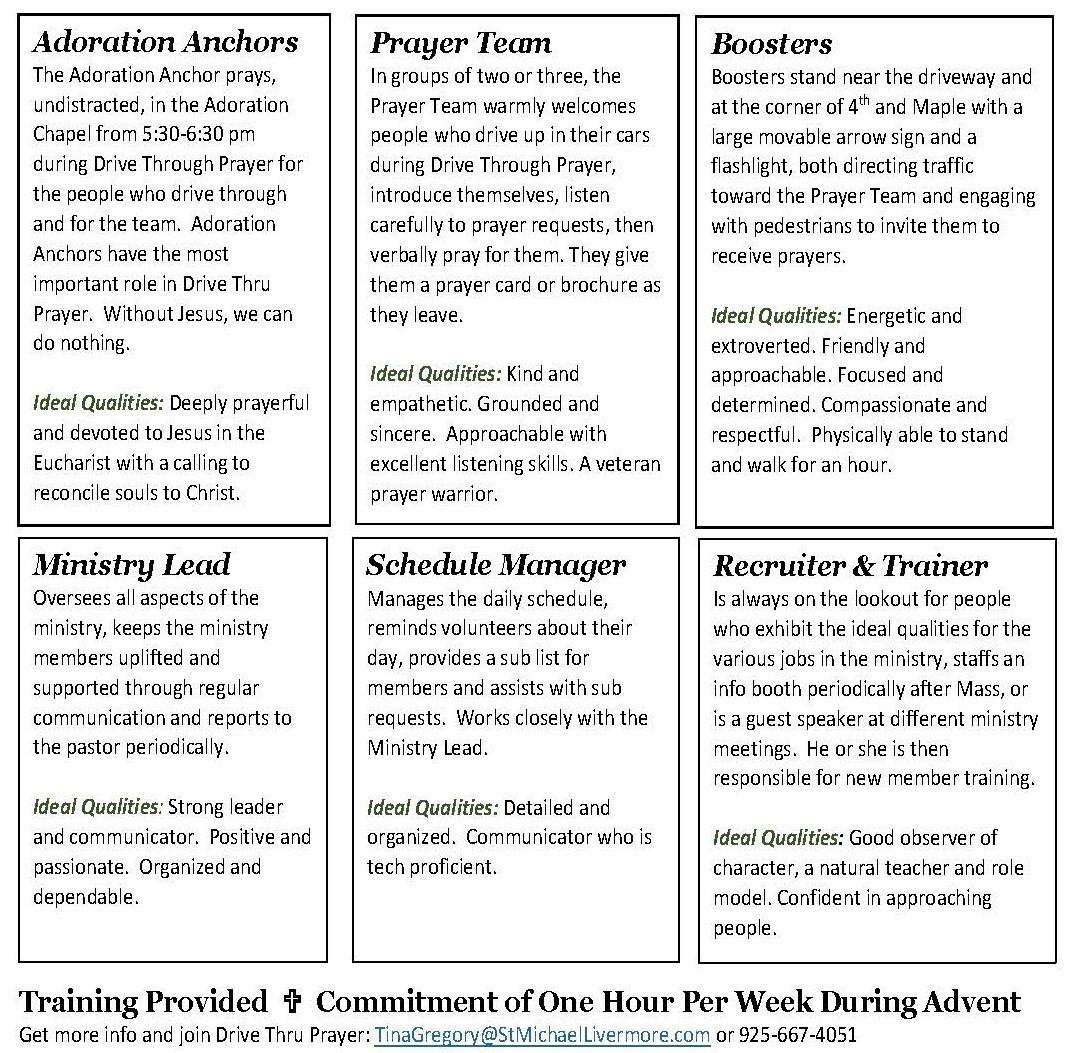 Drive Thru Prayer Pitch Sheet Page 2